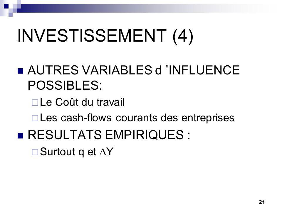 21 INVESTISSEMENT (4) AUTRES VARIABLES d INFLUENCE POSSIBLES: Le Coût du travail Les cash-flows courants des entreprises RESULTATS EMPIRIQUES : Surtou