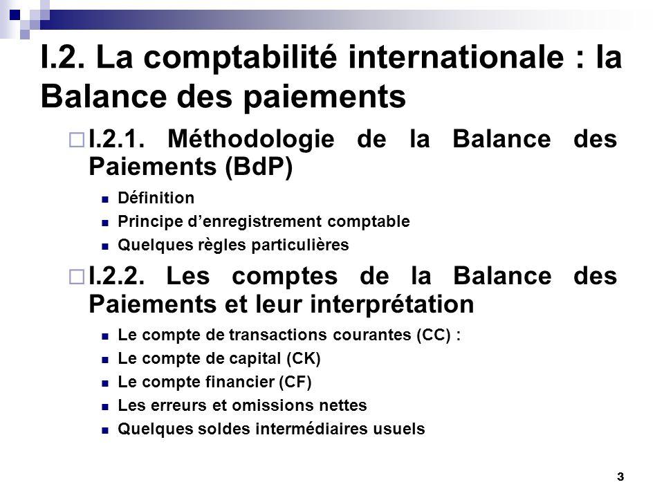 3 I.2. La comptabilité internationale : la Balance des paiements I.2.1. Méthodologie de la Balance des Paiements (BdP) Définition Principe denregistre
