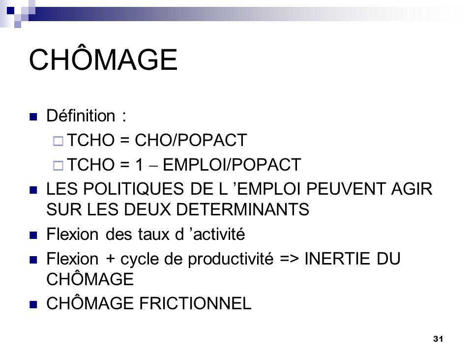 31 CHÔMAGE Définition : TCHO = CHO/POPACT TCHO = 1 EMPLOI/POPACT LES POLITIQUES DE L EMPLOI PEUVENT AGIR SUR LES DEUX DETERMINANTS Flexion des taux d