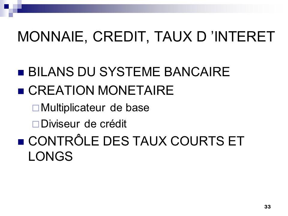 33 MONNAIE, CREDIT, TAUX D INTERET BILANS DU SYSTEME BANCAIRE CREATION MONETAIRE Multiplicateur de base Diviseur de crédit CONTRÔLE DES TAUX COURTS ET