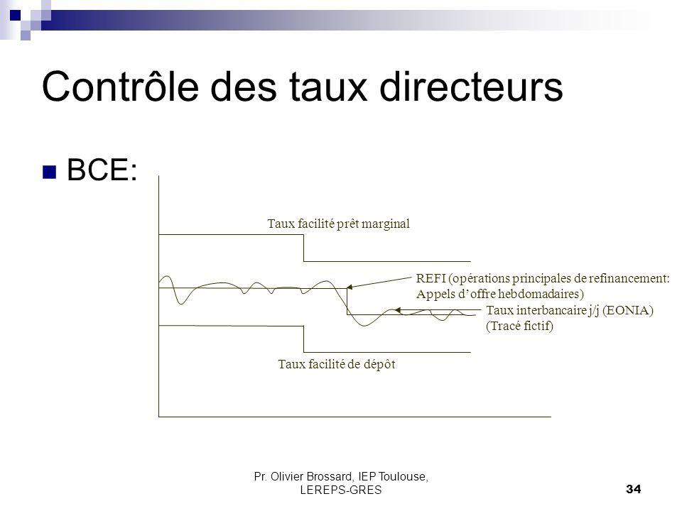 Pr. Olivier Brossard, IEP Toulouse, LEREPS-GRES34 Contrôle des taux directeurs BCE: Taux facilité prêt marginal Taux facilité de dépôt REFI (opération