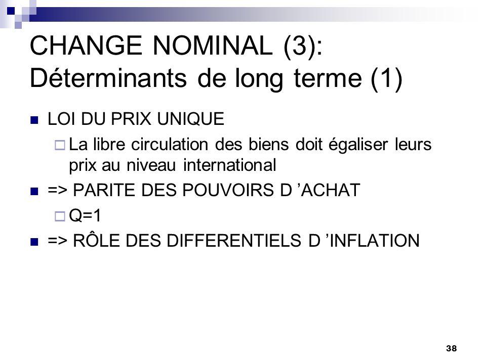 38 CHANGE NOMINAL (3): Déterminants de long terme (1) LOI DU PRIX UNIQUE La libre circulation des biens doit égaliser leurs prix au niveau internation
