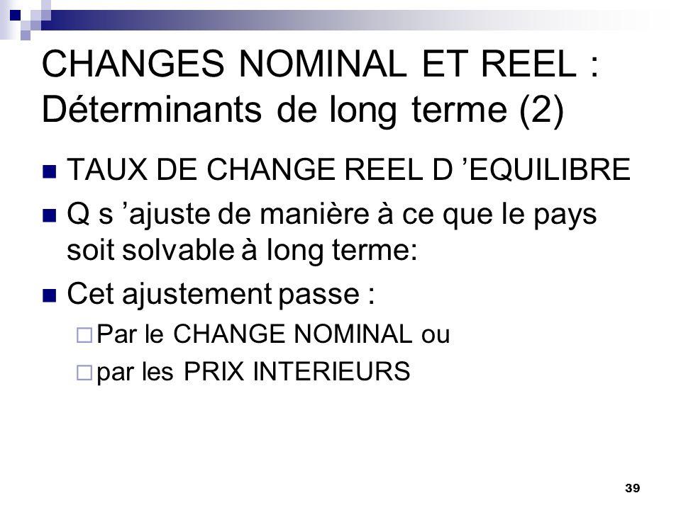 39 CHANGES NOMINAL ET REEL : Déterminants de long terme (2) TAUX DE CHANGE REEL D EQUILIBRE Q s ajuste de manière à ce que le pays soit solvable à lon