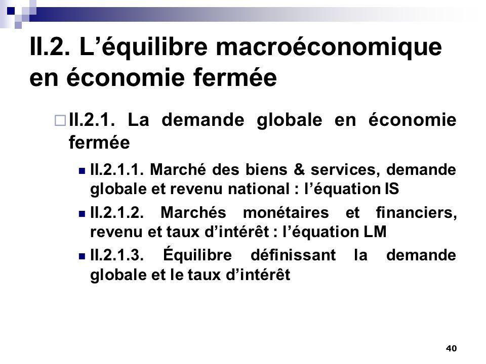 40 II.2. Léquilibre macroéconomique en économie fermée II.2.1. La demande globale en économie fermée II.2.1.1. Marché des biens & services, demande gl