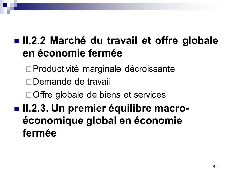 41 II.2.2 Marché du travail et offre globale en économie fermée Productivité marginale décroissante Demande de travail Offre globale de biens et servi