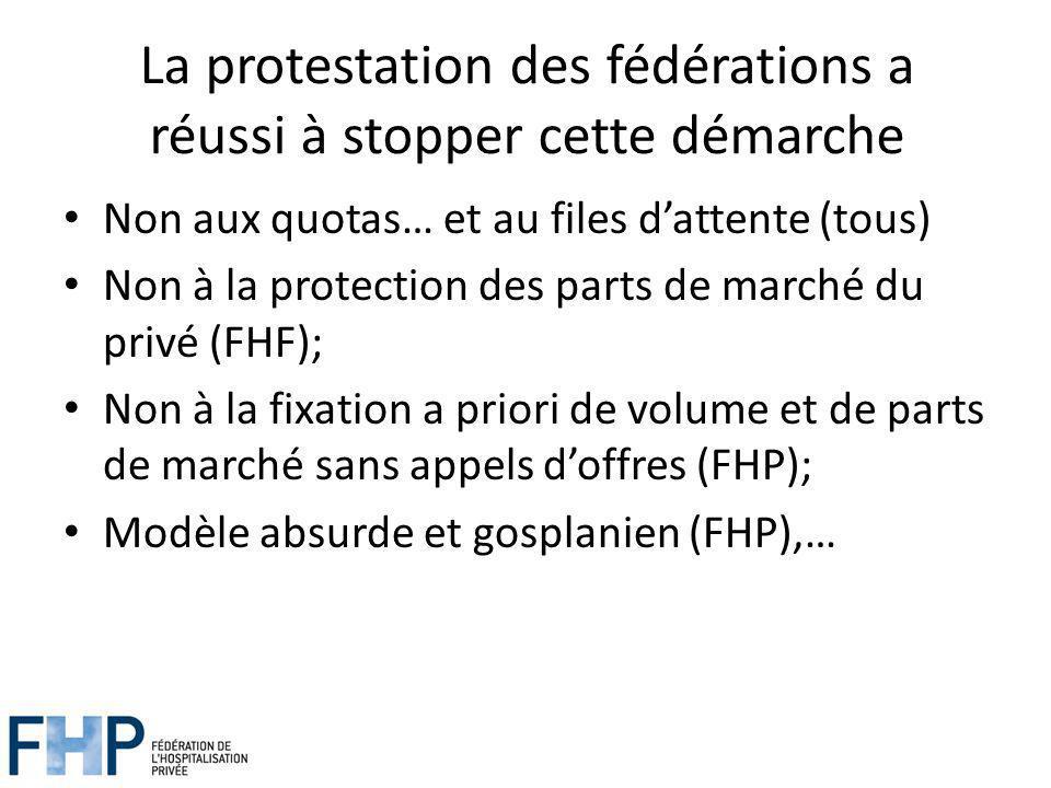 La protestation des fédérations a réussi à stopper cette démarche Non aux quotas… et au files dattente (tous) Non à la protection des parts de marché du privé (FHF); Non à la fixation a priori de volume et de parts de marché sans appels doffres (FHP); Modèle absurde et gosplanien (FHP),…