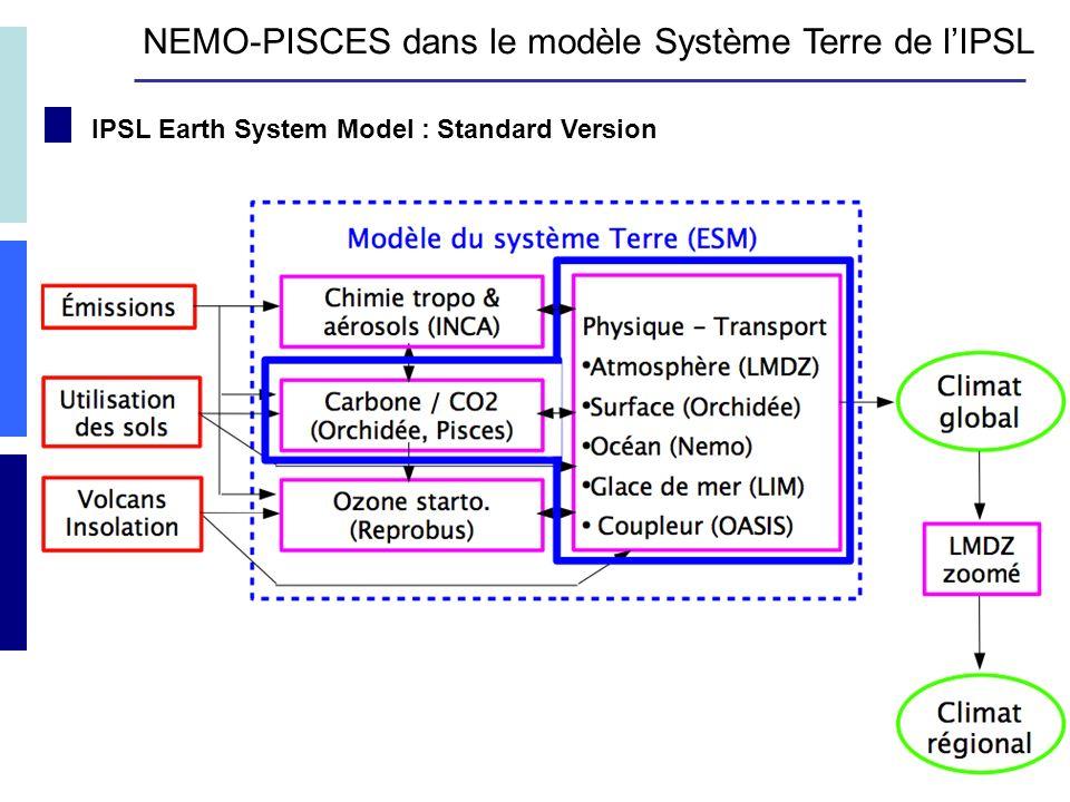 IPSL Earth System Model : Standard Version NEMO-PISCES dans le modèle Système Terre de lIPSL