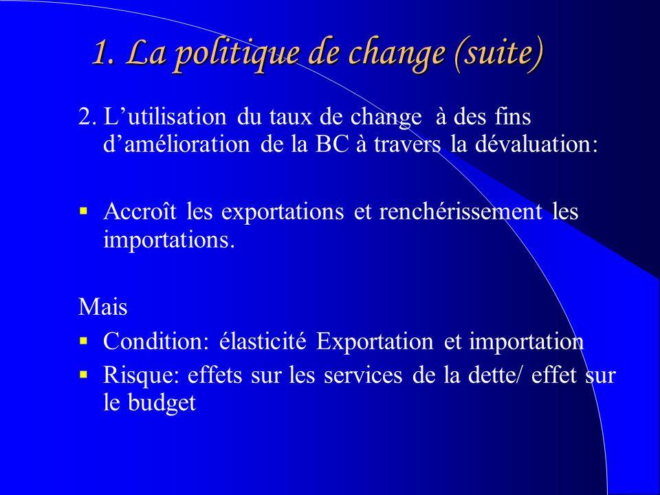 1. La politique de change (suite) 2.