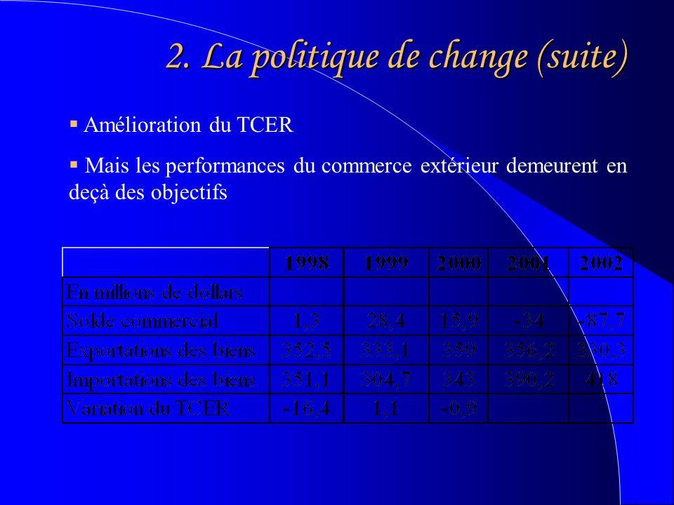 2. La politique de change (suite) Amélioration du TCER Mais les performances du commerce extérieur demeurent en deçà des objectifs