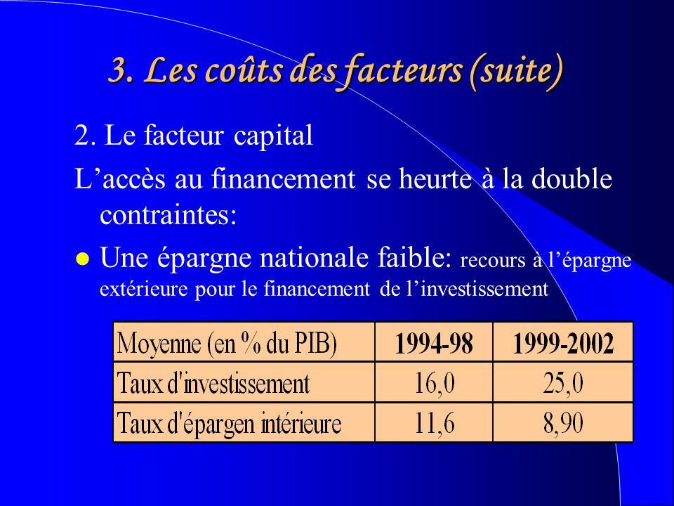 3. Les coûts des facteurs (suite) 2.