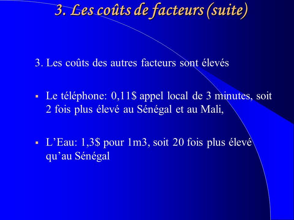 3. Les coûts de facteurs (suite) 3.