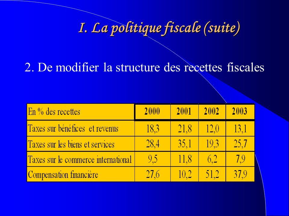 I. La politique fiscale (suite) 2. De modifier la structure des recettes fiscales