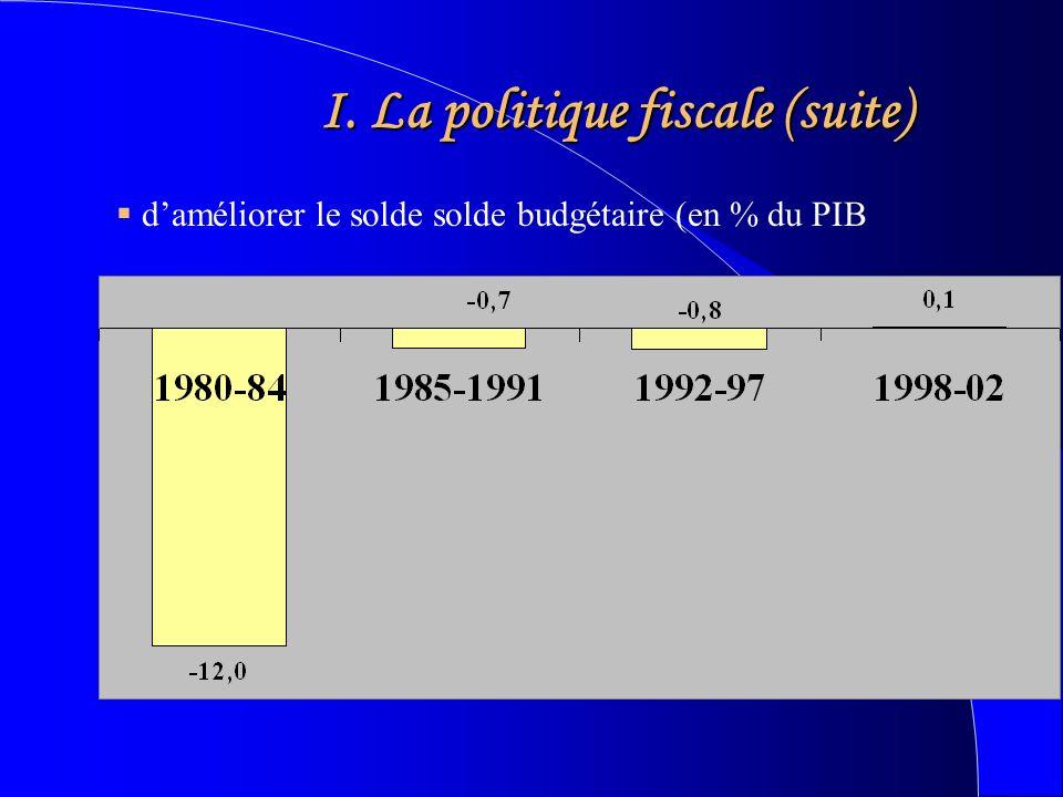 I. La politique fiscale (suite) daméliorer le solde solde budgétaire (en % du PIB