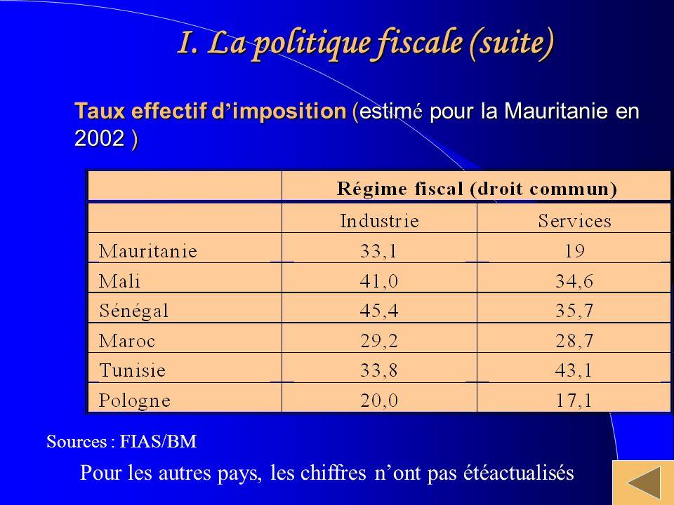 Taux effectif d imposition (estim é pour la Mauritanie en 2002 ) Sources : FIAS/BM I.