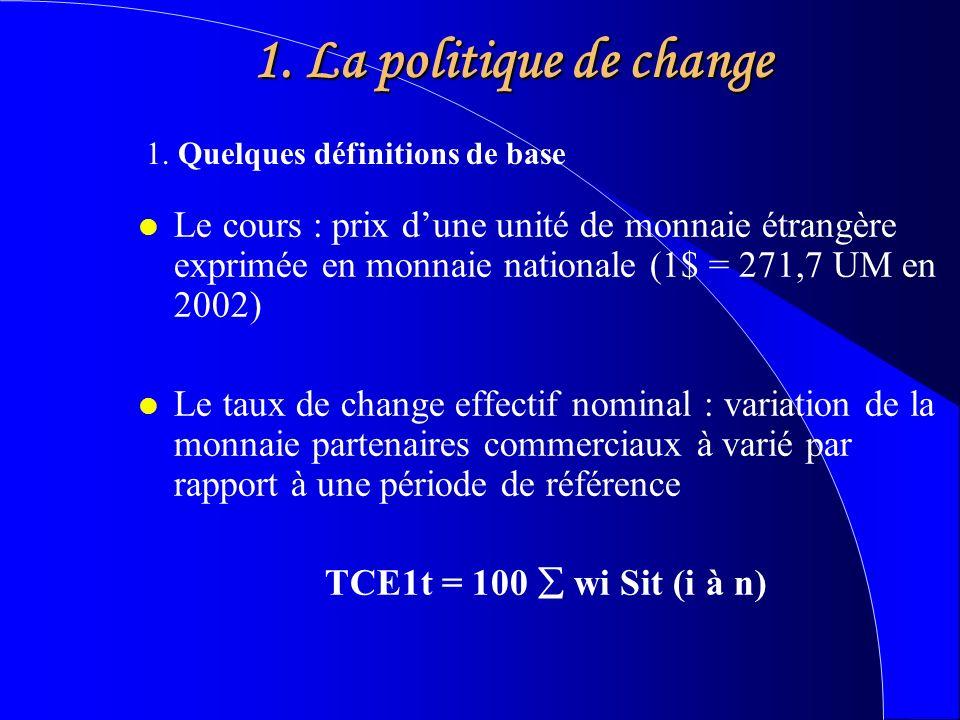 1. La politique de change l Le cours : prix dune unité de monnaie étrangère exprimée en monnaie nationale (1$ = 271,7 UM en 2002) l Le taux de change