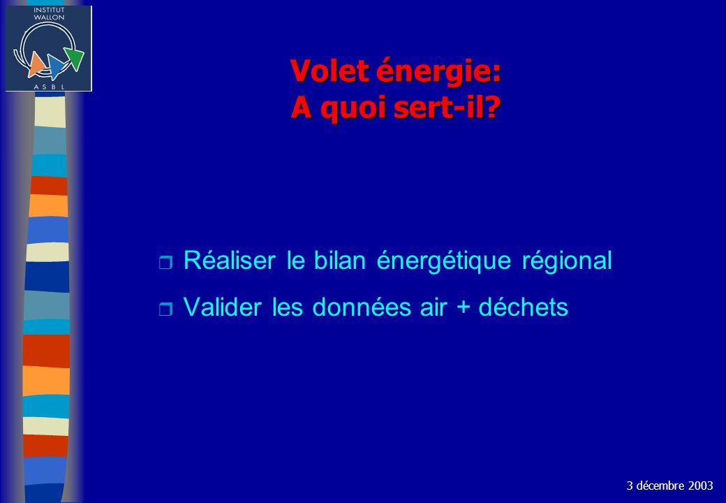 Volet énergie: A quoi sert-il? r Réaliser le bilan énergétique régional r Valider les données air + déchets 3 décembre 2003