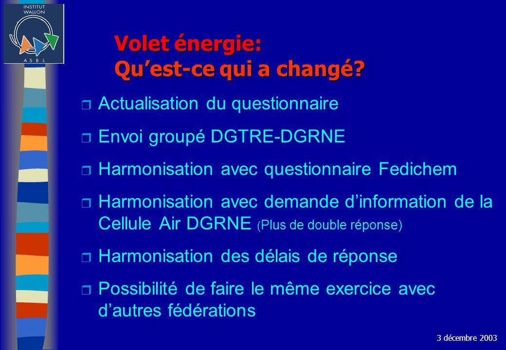 Volet énergie: Quest-ce qui a changé? r Actualisation du questionnaire r Envoi groupé DGTRE-DGRNE r Harmonisation avec questionnaire Fedichem r Harmon