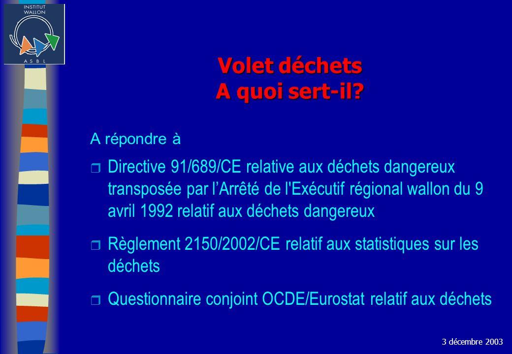 Volet déchets A quoi sert-il? A répondre à r Directive 91/689/CE relative aux déchets dangereux transposée par lArrêté de l'Exécutif régional wallon d