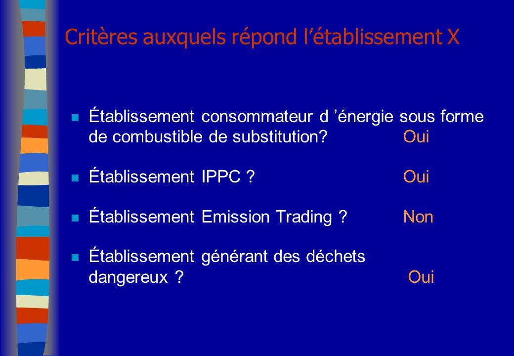 Critères auxquels répond létablissement X n Établissement consommateur d énergie sous forme de combustible de substitution? Oui n Établissement IPPC ?