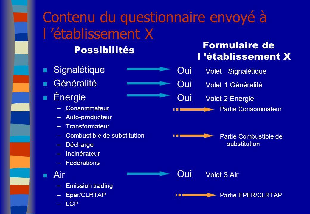 Contenu du questionnaire envoyé à l établissement X Possibilités n Signalétique n Généralité n Énergie –Consommateur –Auto-producteur –Transformateur