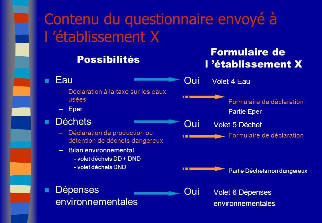 Contenu du questionnaire envoyé à l établissement X Possibilités n Eau –Déclaration à la taxe sur les eaux usées –Eper n Déchets –Déclaration de produ