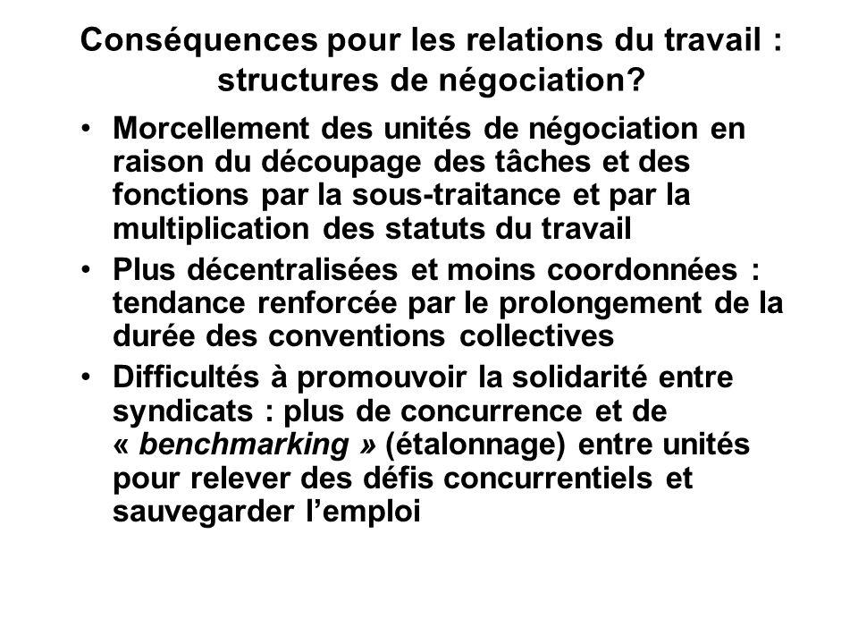 Conséquences pour les relations du travail : structures de négociation.