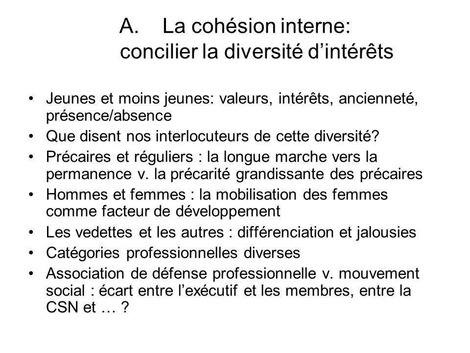 A.La cohésion interne: concilier la diversité dintérêts Jeunes et moins jeunes: valeurs, intérêts, ancienneté, présence/absence Que disent nos interlocuteurs de cette diversité.