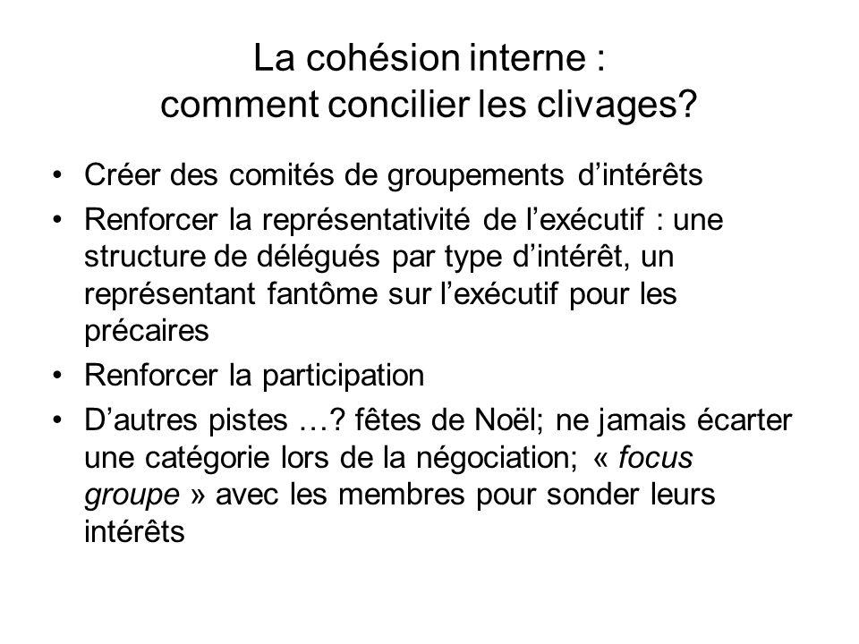 La cohésion interne : comment concilier les clivages.