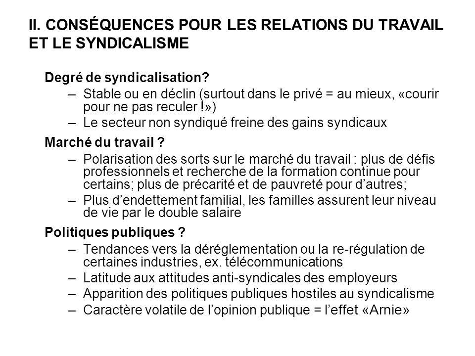 II.CONSÉQUENCES POUR LES RELATIONS DU TRAVAIL ET LE SYNDICALISME Degré de syndicalisation.