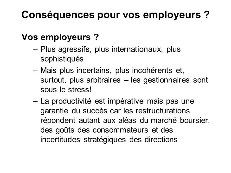 Conséquences pour vos employeurs .Vos employeurs .