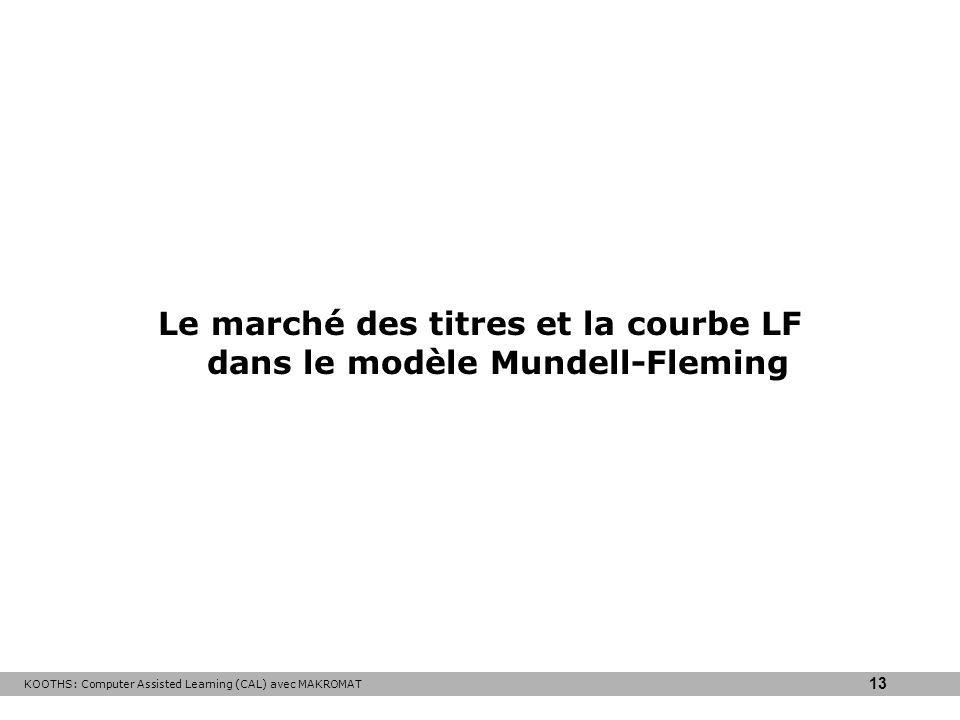 KOOTHS: Computer Assisted Learning (CAL) avec MAKROMAT 13 Le marché des titres et la courbe LF dans le modèle Mundell-Fleming