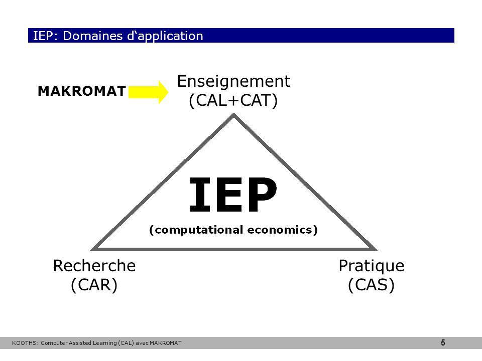KOOTHS: Computer Assisted Learning (CAL) avec MAKROMAT 5 IEP: Domaines dapplication Enseignement (CAL+CAT) Recherche (CAR) Pratique (CAS) MAKROMAT
