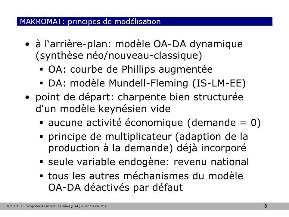 KOOTHS: Computer Assisted Learning (CAL) avec MAKROMAT 8 MAKROMAT: principes de modélisation à larrière-plan: modèle OA-DA dynamique (synthèse néo/nouveau-classique) OA: courbe de Phillips augmentée DA: modèle Mundell-Fleming (IS-LM-EE) point de départ: charpente bien structurée dun modèle keynésien vide aucune activité économique (demande = 0) principe de multiplicateur (adaption de la production à la demande) déjà incorporé seule variable endogène: revenu national tous les autres méchanismes du modèle OA-DA déactivés par défaut