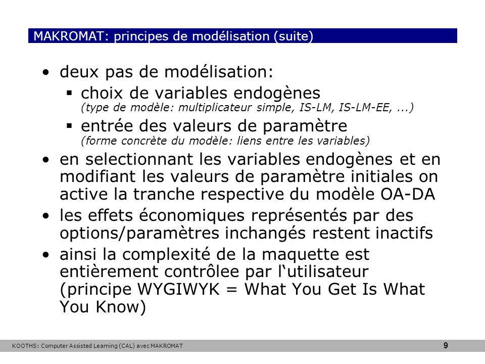 KOOTHS: Computer Assisted Learning (CAL) avec MAKROMAT 9 MAKROMAT: principes de modélisation (suite) deux pas de modélisation: choix de variables endogènes (type de modèle: multiplicateur simple, IS-LM, IS-LM-EE,...) entrée des valeurs de paramètre (forme concrète du modèle: liens entre les variables) en selectionnant les variables endogènes et en modifiant les valeurs de paramètre initiales on active la tranche respective du modèle OA-DA les effets économiques représentés par des options/paramètres inchangés restent inactifs ainsi la complexité de la maquette est entièrement contrôlee par lutilisateur (principe WYGIWYK = What You Get Is What You Know)