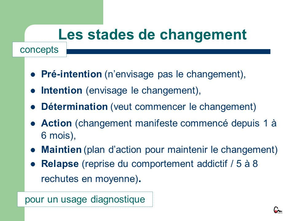 Les stades de changement Pré-intention (nenvisage pas le changement), Intention (envisage le changement), Détermination (veut commencer le changement)