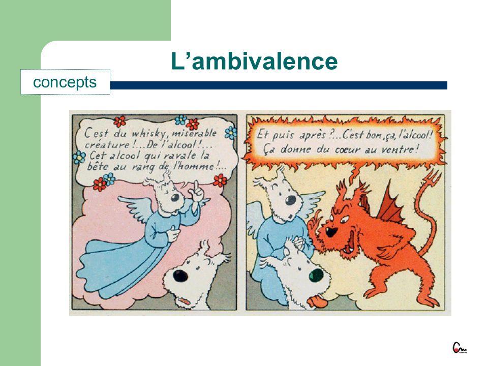 Lambivalence concepts