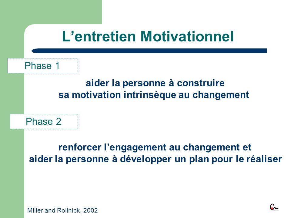 Lentretien Motivationnel aider la personne à construire sa motivation intrinsèque au changement Miller and Rollnick, 2002 Phase 1 Phase 2 renforcer le