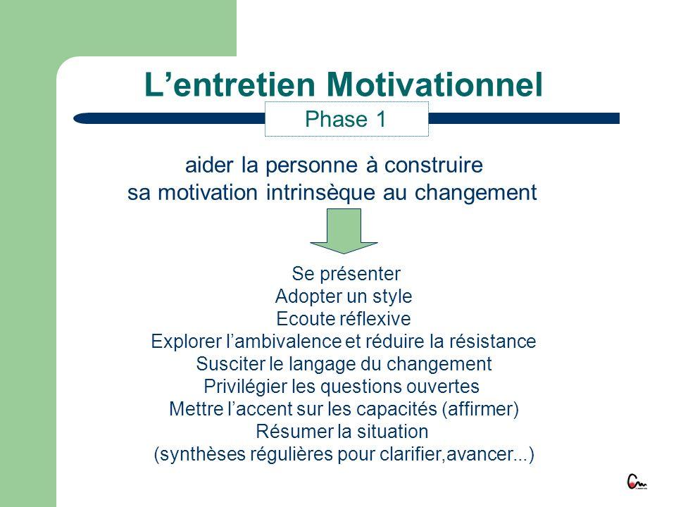 Lentretien Motivationnel aider la personne à construire sa motivation intrinsèque au changement Phase 1 Se présenter Adopter un style Ecoute réflexive