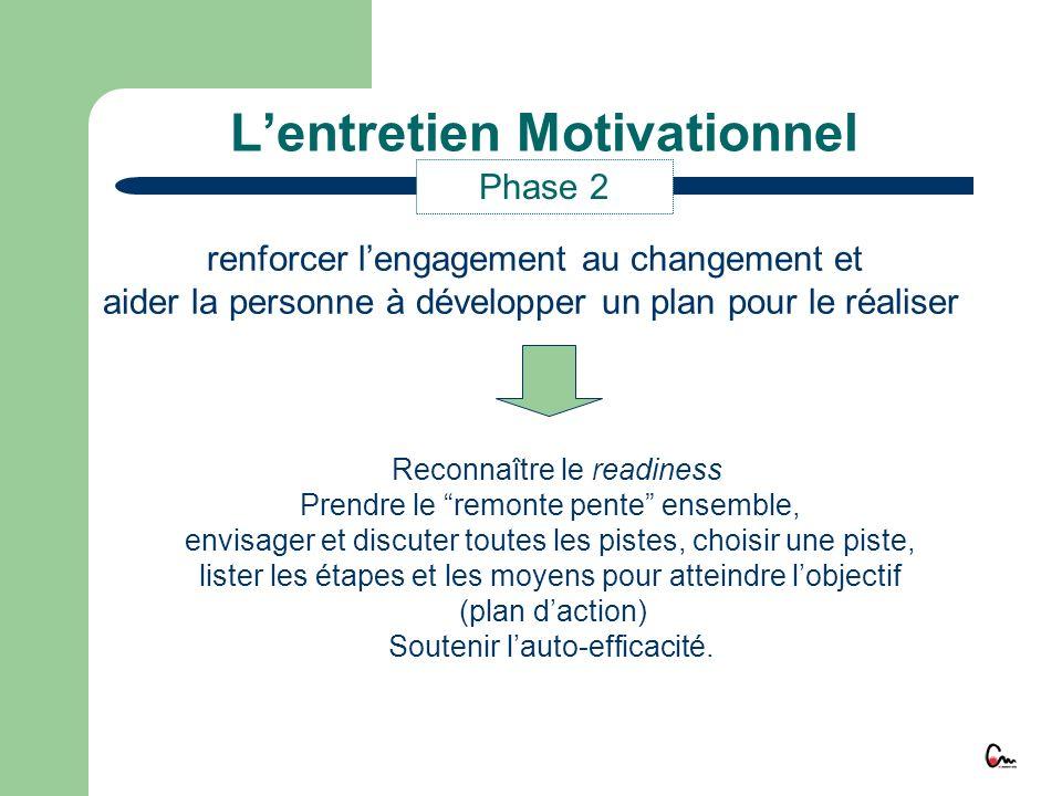 Lentretien Motivationnel renforcer lengagement au changement et aider la personne à développer un plan pour le réaliser Phase 2 Reconnaître le readine