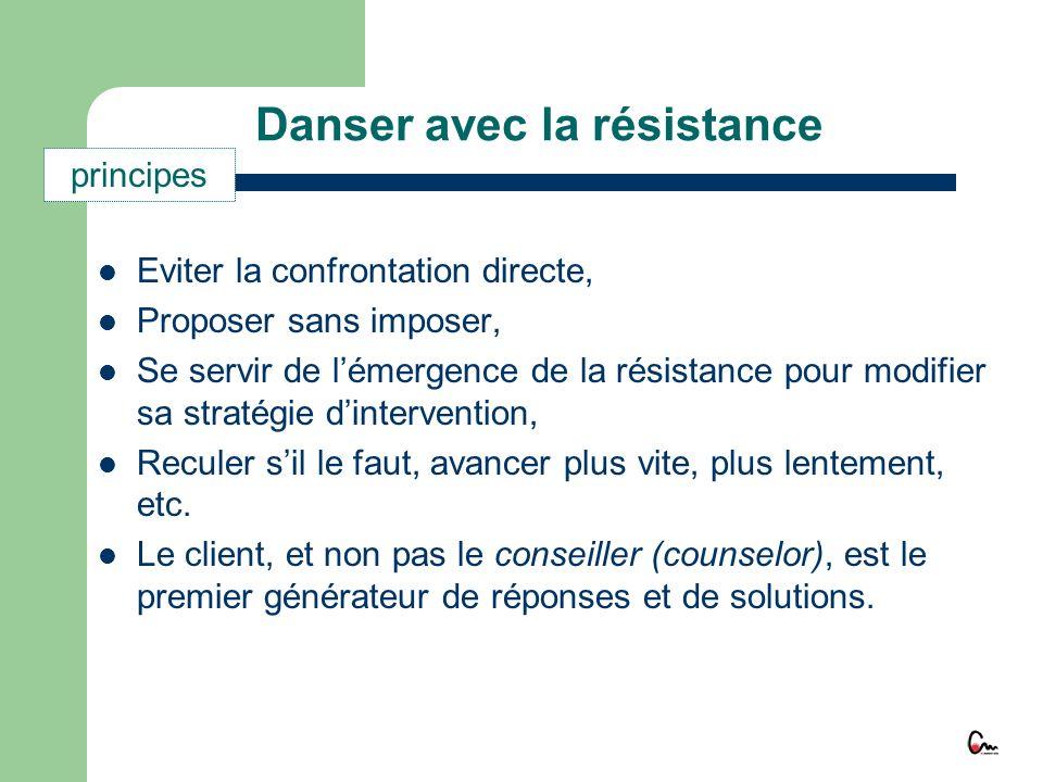 Danser avec la résistance Eviter la confrontation directe, Proposer sans imposer, Se servir de lémergence de la résistance pour modifier sa stratégie