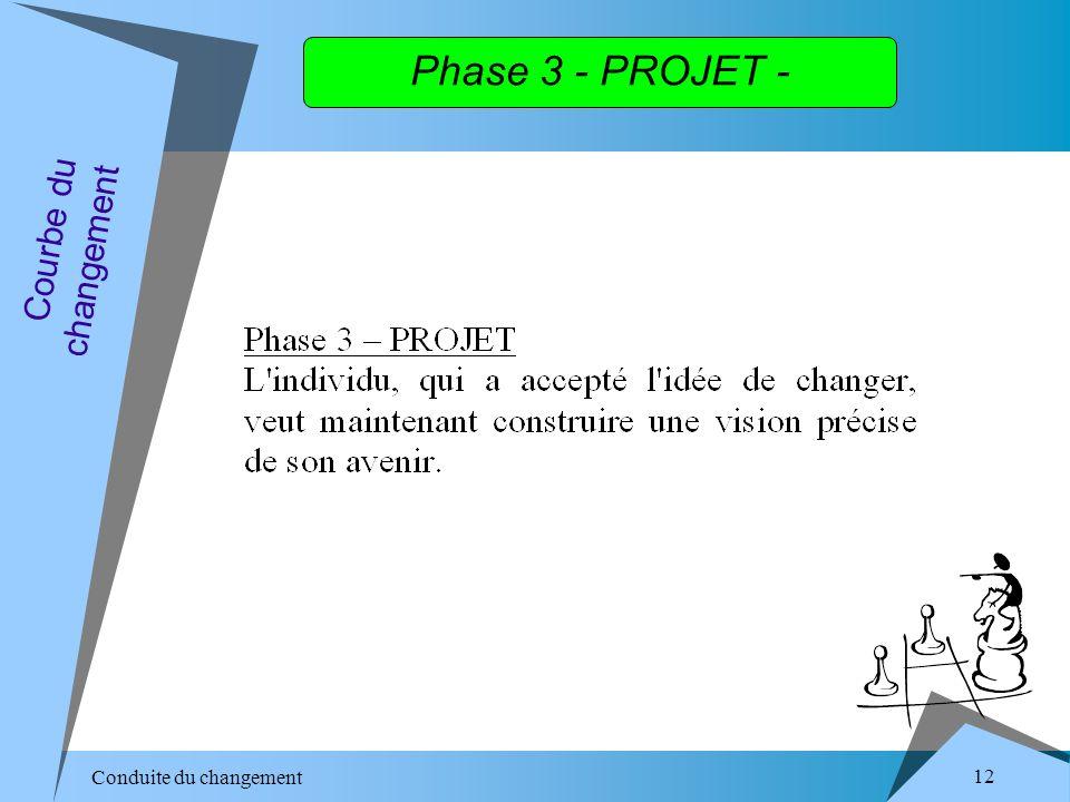 Conduite du changement 12 Phase 3 - PROJET - Courbe du changement