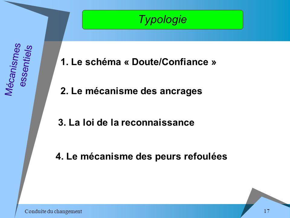 Conduite du changement 17 Typologie 1.Le schéma « Doute/Confiance » Mécanismes essentiels 2.