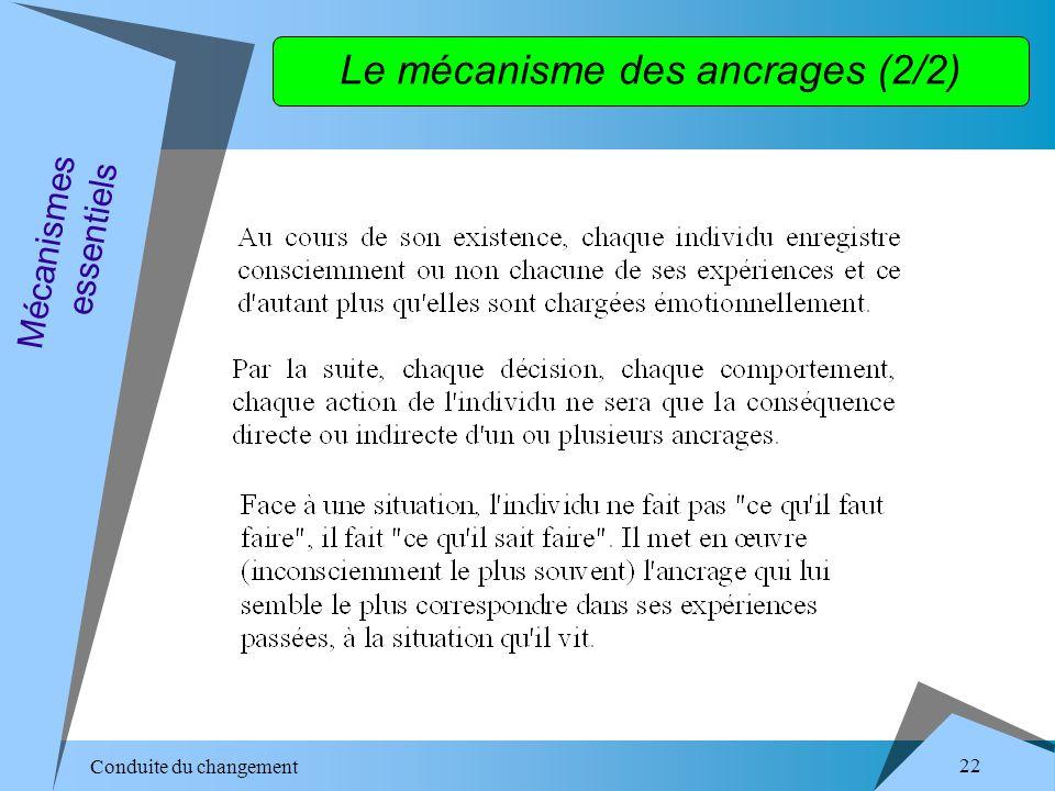 Conduite du changement 22 Mécanismes essentiels Le mécanisme des ancrages (2/2)