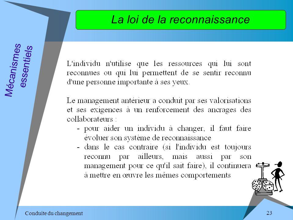 Conduite du changement 23 Mécanismes essentiels La loi de la reconnaissance