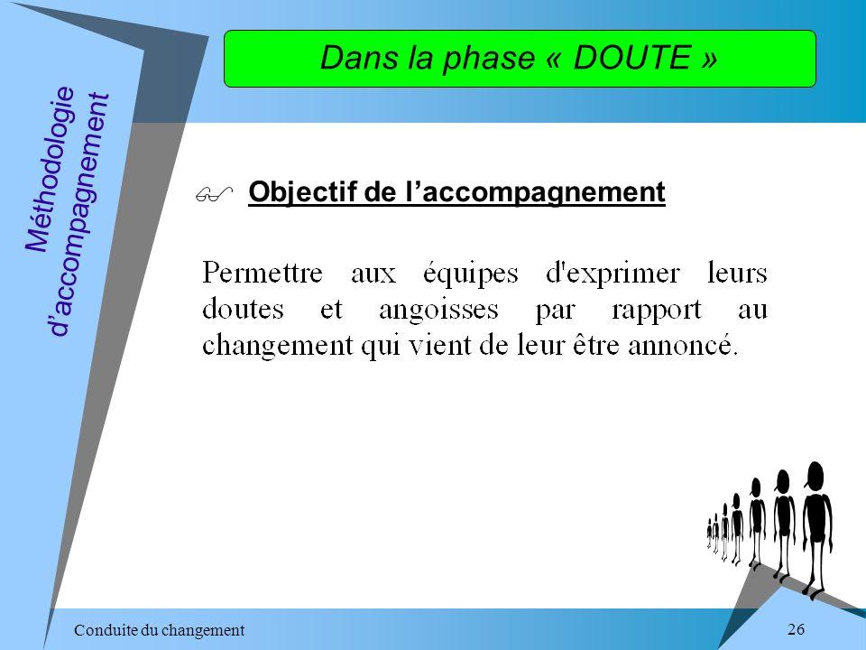 Conduite du changement 26 Dans la phase « DOUTE » Objectif de laccompagnement Méthodologie daccompagnement