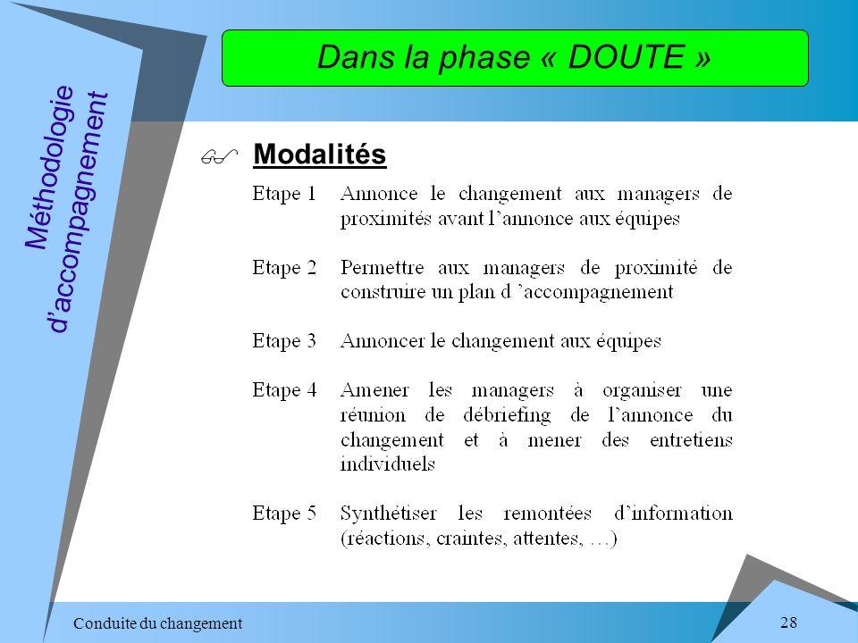 Conduite du changement 28 Dans la phase « DOUTE » Modalités Méthodologie daccompagnement