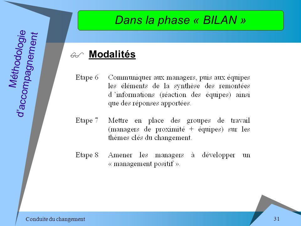 Conduite du changement 31 Dans la phase « BILAN » Modalités Méthodologie daccompagnement