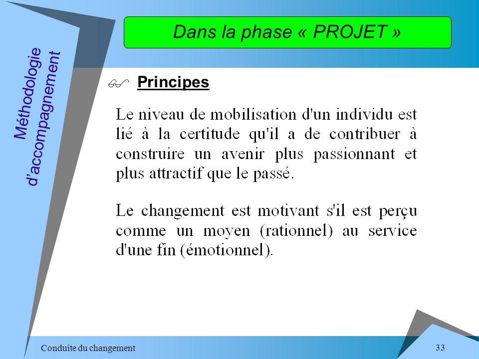 Conduite du changement 33 Dans la phase « PROJET » Principes Méthodologie daccompagnement