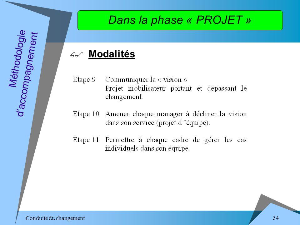 Conduite du changement 34 Dans la phase « PROJET » Modalités Méthodologie daccompagnement