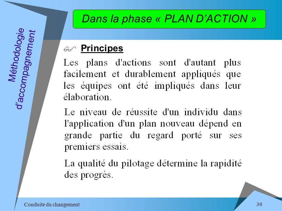 Conduite du changement 36 Dans la phase « PLAN DACTION » Principes Méthodologie daccompagnement
